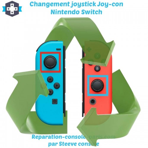 Réparation joystick joy-con Switch